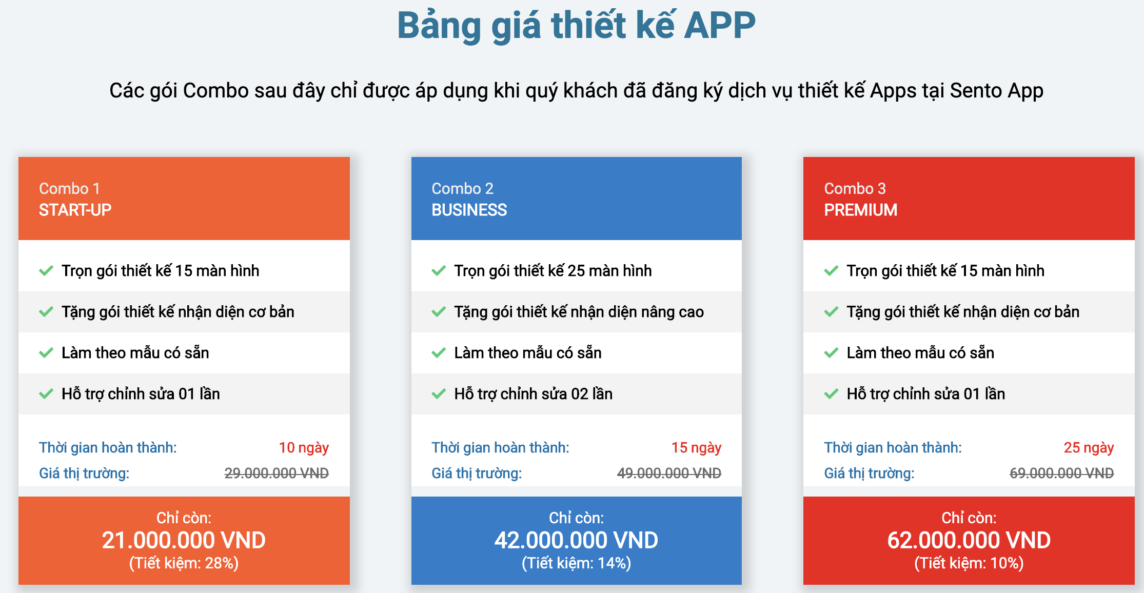 Bang-gia-thiet-ke-app-mobile