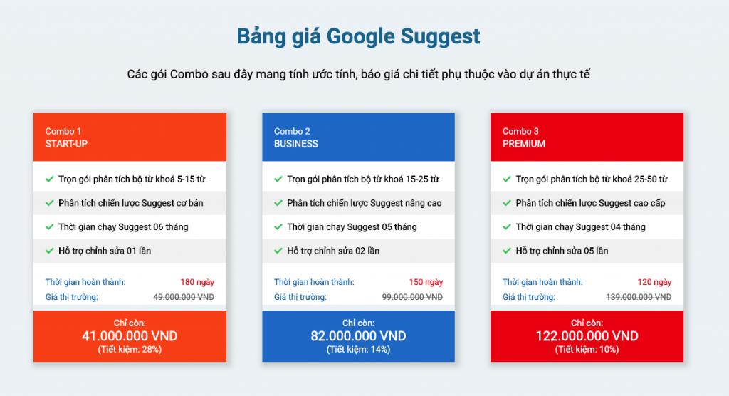 Bạn hiểu như thế nào về công cụ Google Suggest?