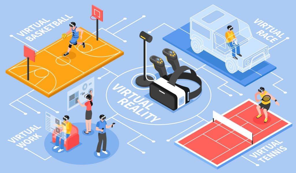 Bắt kịp 10 Trends thiết kế app thương mại điện tử năm 2020