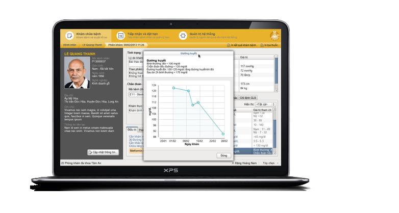 Phần mềm quản lý phòng bệnh phòng khám dùng thử miễn phí EvoMed