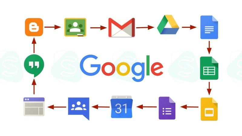 Web Application là gì? TOP 5+ kiến thức về thiết kế Web App từ A - Z